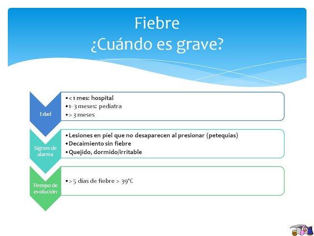 Diapositiva16 ¿Qué hacer si tu hijo tiene fiebre? Diagrama de decisión para padres
