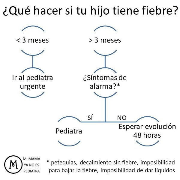 porque le desprecio solfa syllable temperatura a un bebe