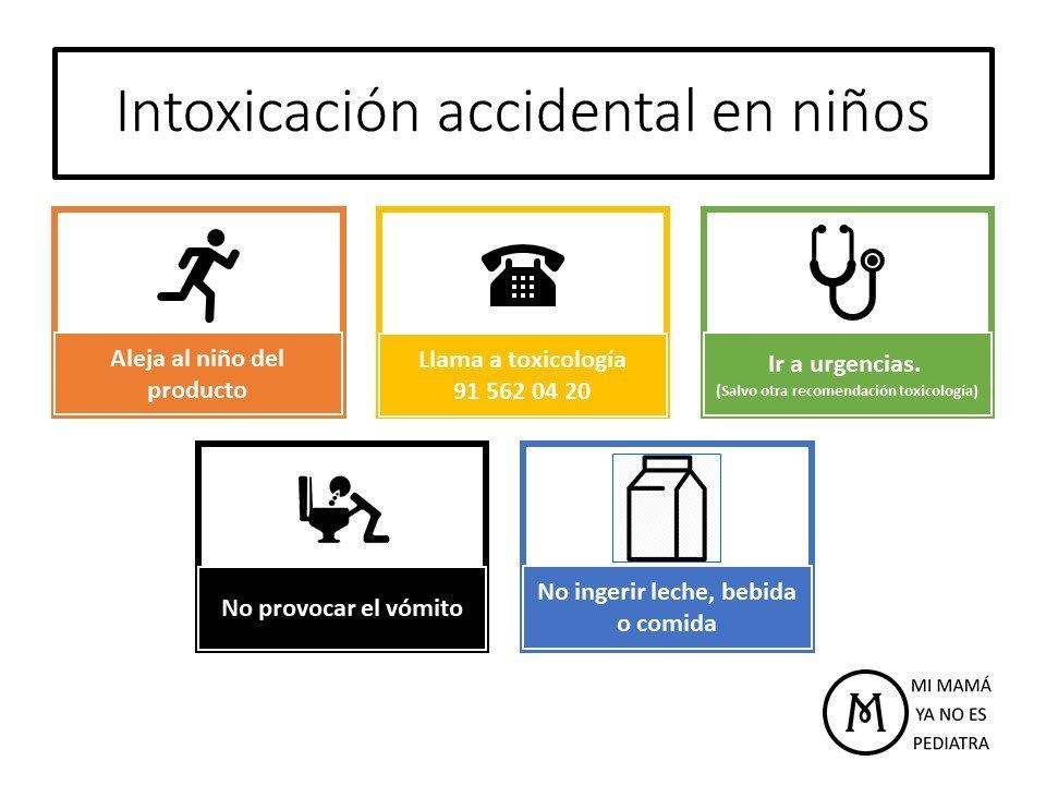 Intoxicaci_C3_B3n-accidental-en-el-ni_C3_B1o Intoxicación accidental en niños ¡Aprende cómo actuar!