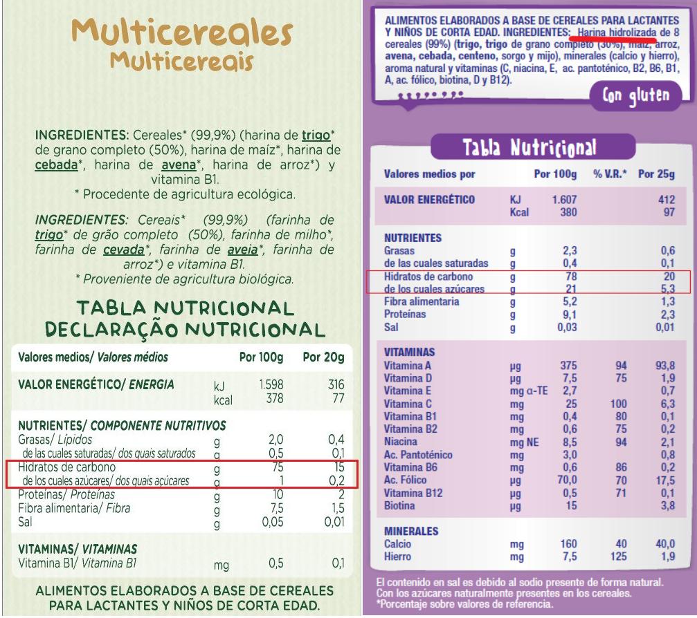 papillas ¿La papilla de cereales del bebé tiene azúcar oculto? Sí o no.